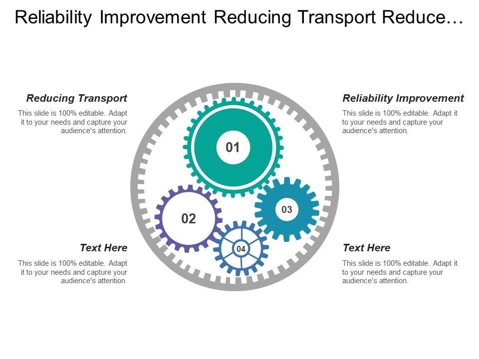 Reliability Improvement Reducing Transport Reduce Eliminate Manual  Processes | PowerPoint Slide Templates Download | PPT Background Template |  Presentation Slides Images