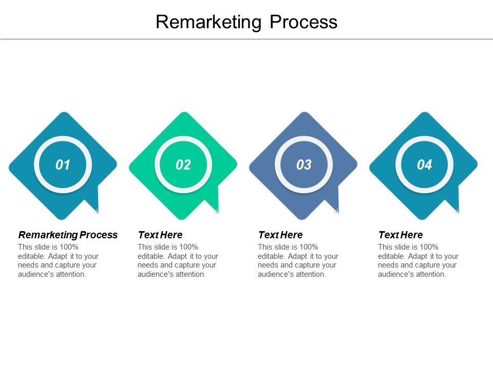 Remarketing Process Ppt Powerpoint Presentation Icon Styles Cpb