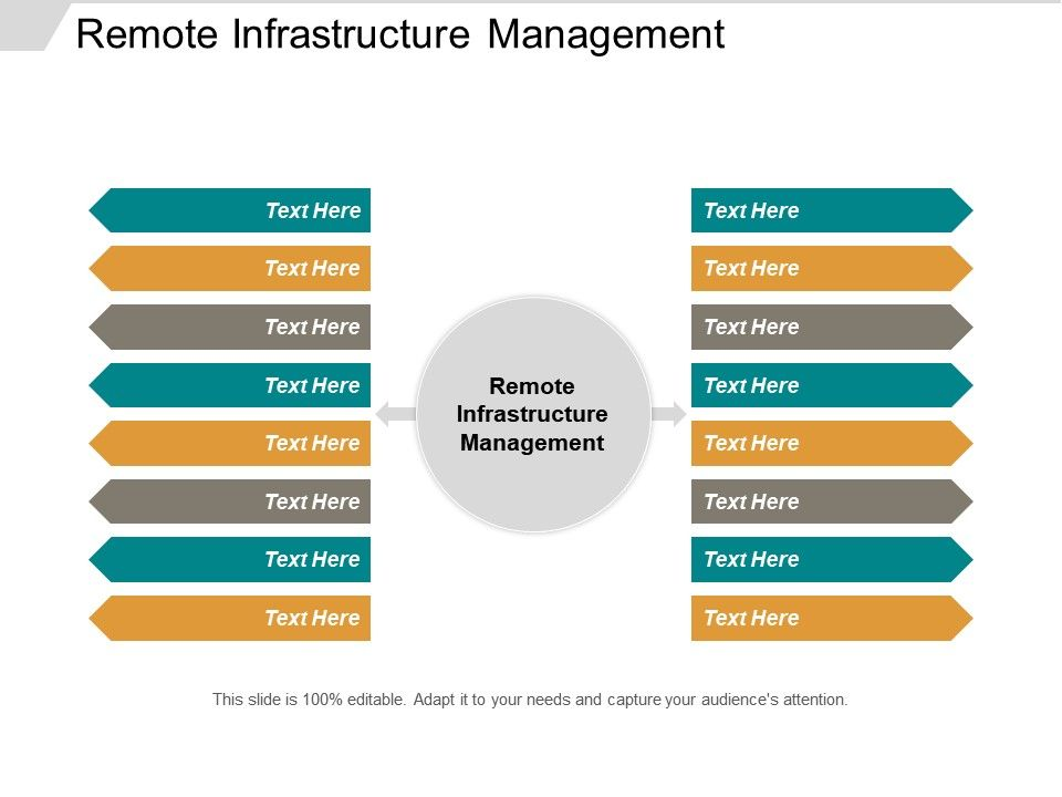 It infrastructure management powerpoint template | sketchbubble.