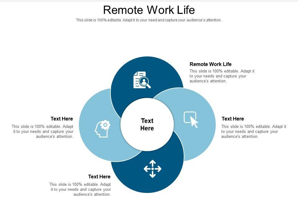 Remote Work Life Ppt Powerpoint Presentation Portfolio Design Inspiration Cpb