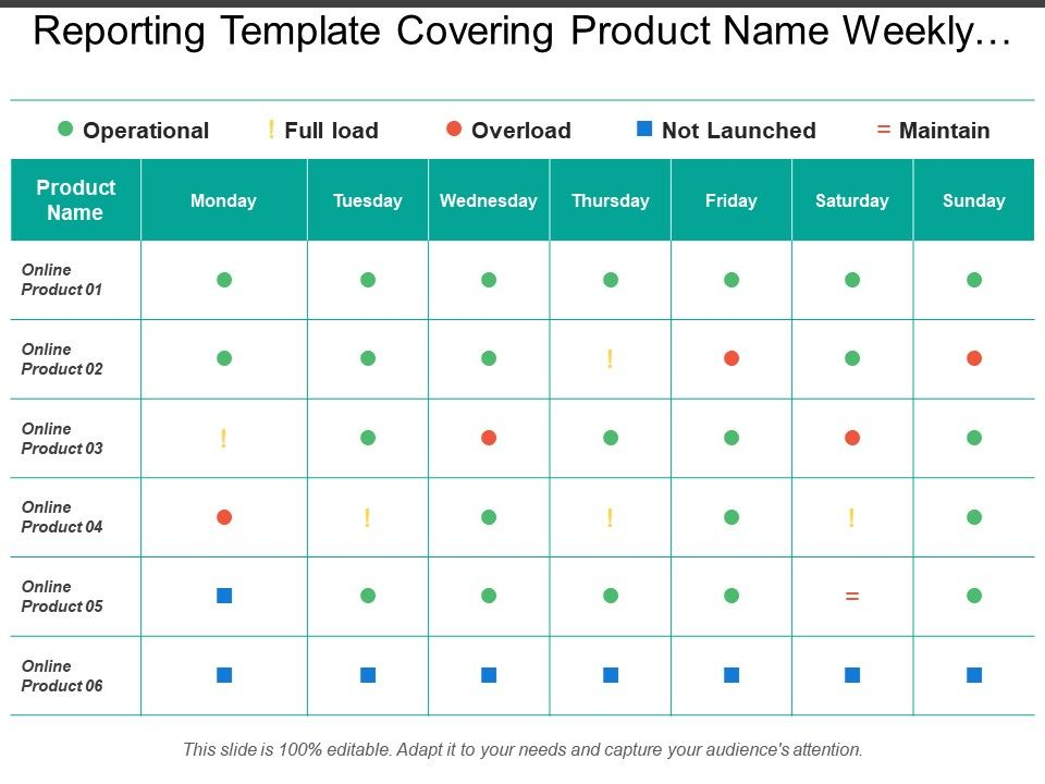 reporting_template_covering_product_name_weekly_information_status_Slide01