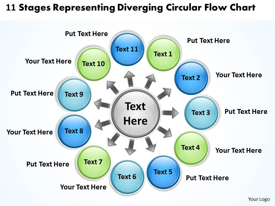 Representing Diverging Circular Flow Chart Layout Process Powerpoint