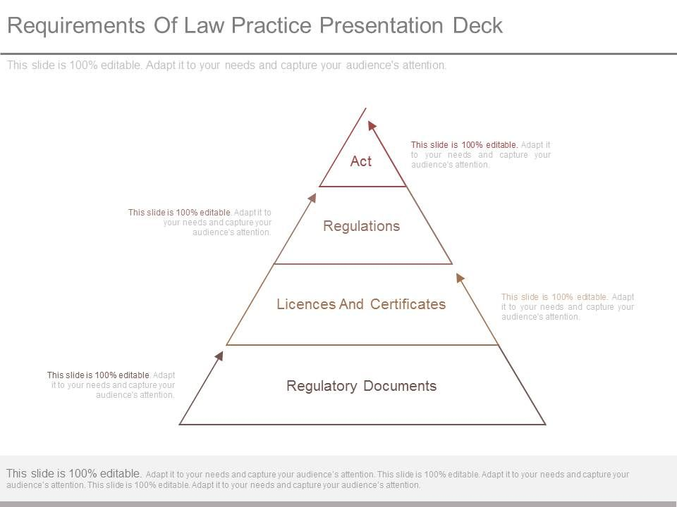 professional sales slides showing requirements of law practice