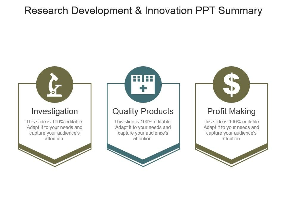 Research development and innovation ppt summary powerpoint researchdevelopmentandinnovationpptsummaryslide01 researchdevelopmentandinnovationpptsummaryslide02 toneelgroepblik Images