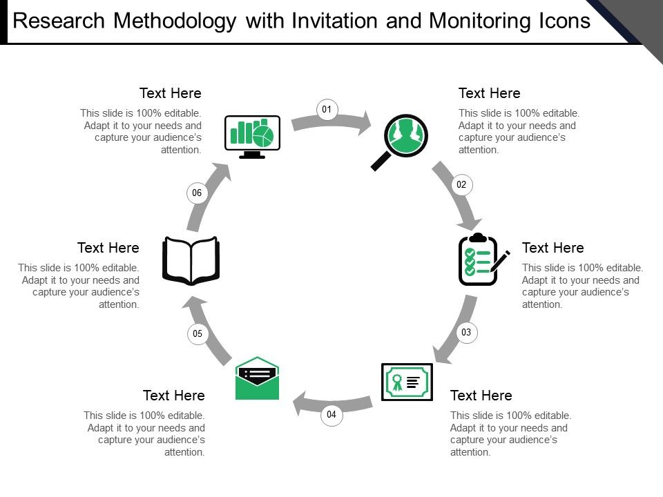 Research Methodology With Invitation And Monitoring Icons