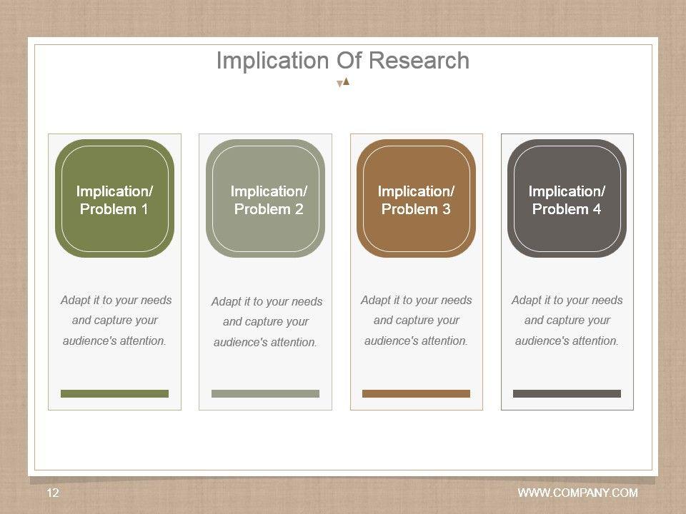 Research Proposal Steps Powerpoint Presentation Slides