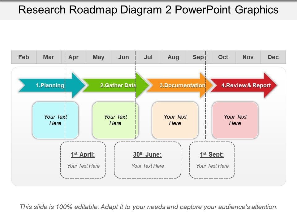 Research Roadmap Diagram 2 Powerpoint Graphics ...