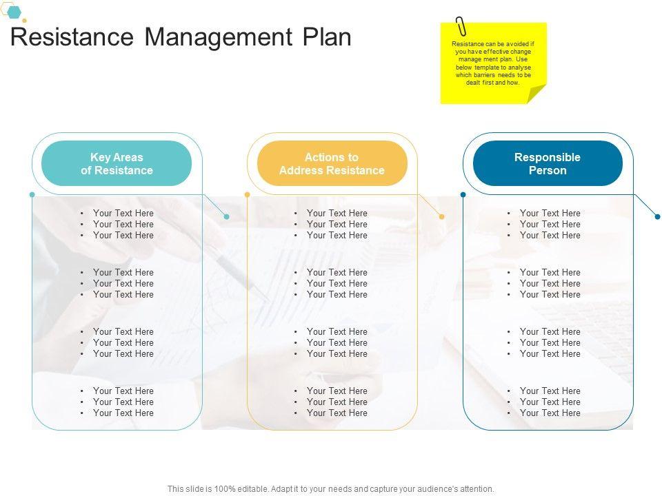 Resistance Management Plan Organizational Change Strategic Plan Ppt Themes