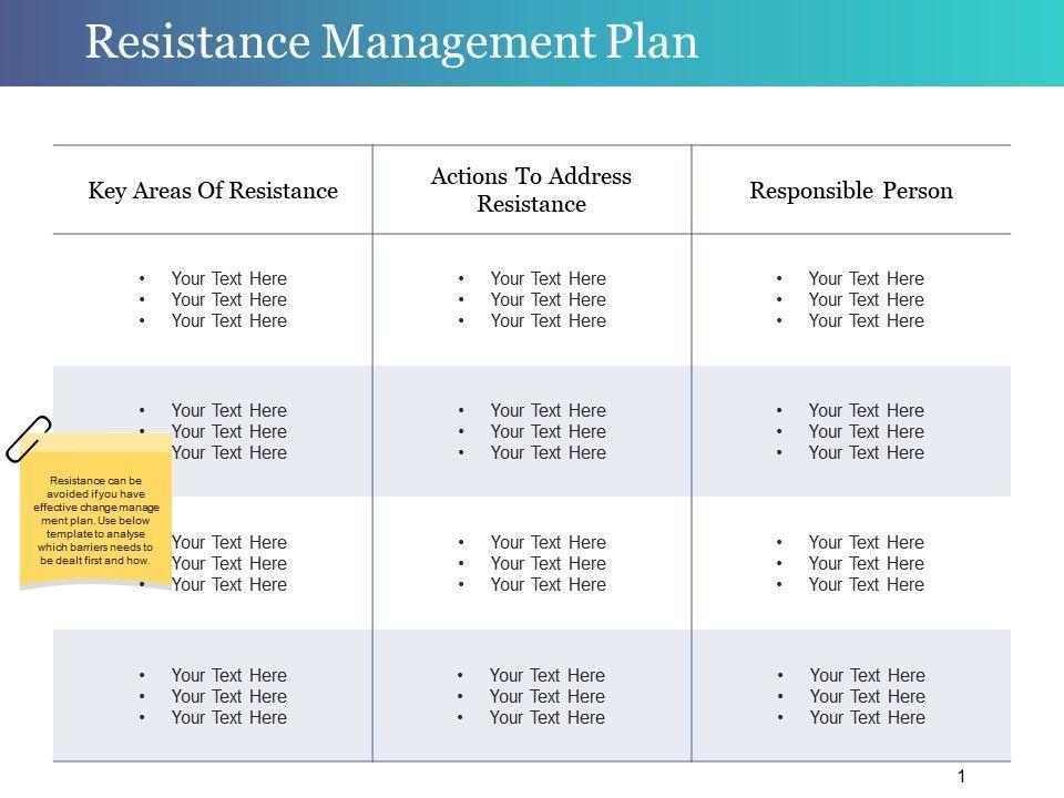 resistance_management_plan_powerpoint_presentation_templates_Slide01