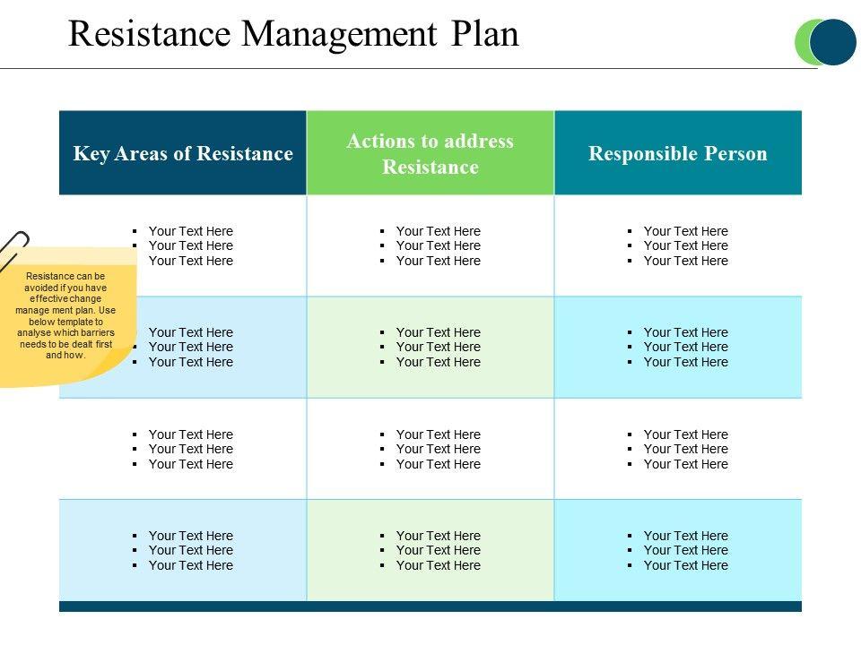 resistance_management_plan_presentation_examples_Slide01