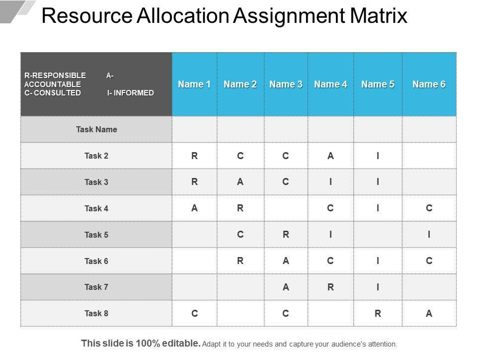 Resource Allocation Assignment Matrix Ppt Inspiration