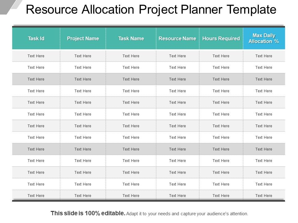 resource allocation project planner template ppt sample powerpoint