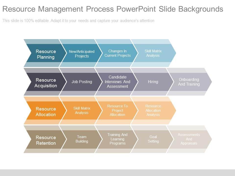 resource_management_process_powerpoint_slide_backgrounds_Slide01