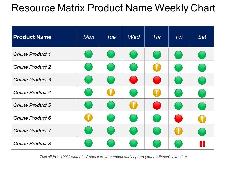Weekly Chart Template from www.slideteam.net