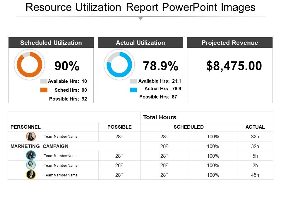 resource utilization template xls - 15234304 style essentials 2 financials 4 piece powerpoint