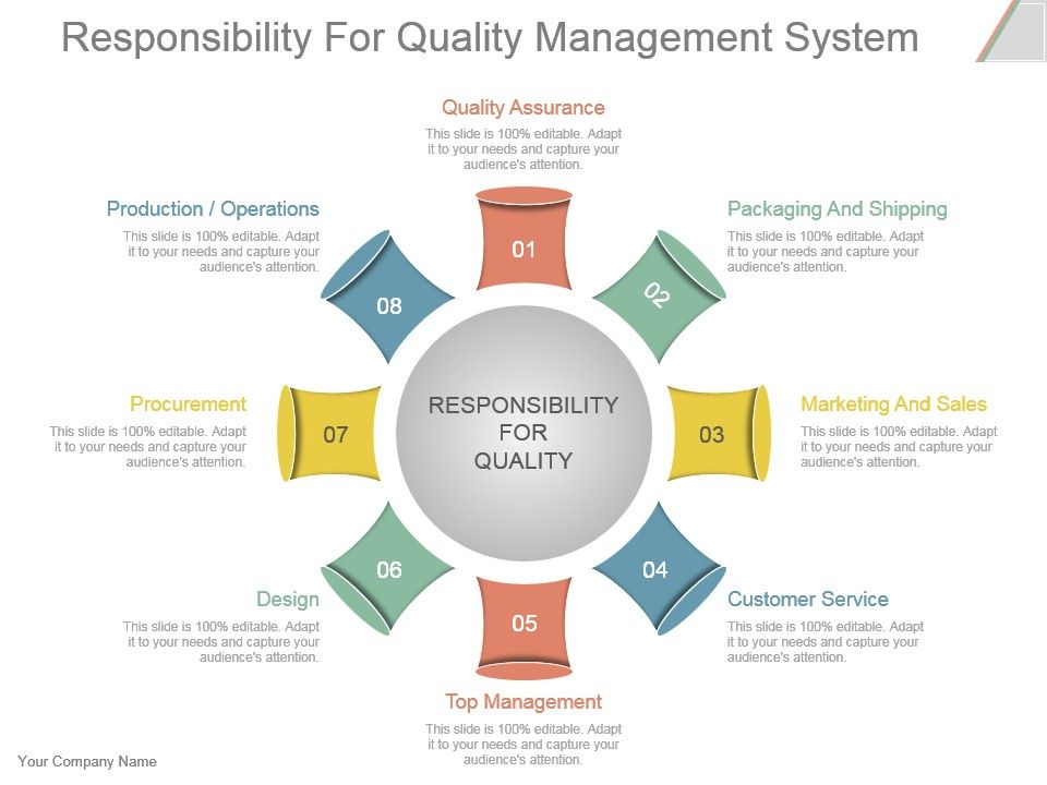 Responsibility for quality management system powerpoint slide deck responsibilityforqualitymanagementsystempowerpointslidedeckslide01 responsibilityforqualitymanagementsystempowerpointslidedeckslide02 toneelgroepblik Image collections