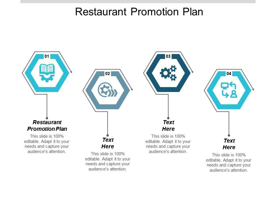 Restaurant Promotion Plan Ppt Powerpoint Presentation Ideas Smartart Cpb Templates Powerpoint Slides Ppt Presentation Backgrounds Backgrounds Presentation Themes