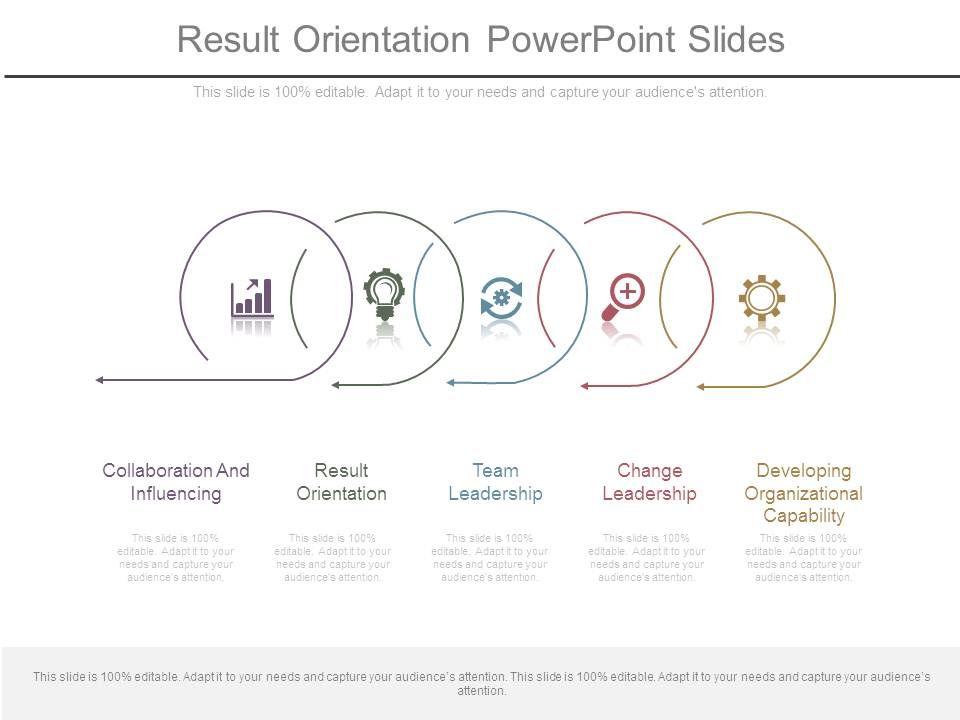 result orientation powerpoint slides | powerpoint templates, Modern powerpoint