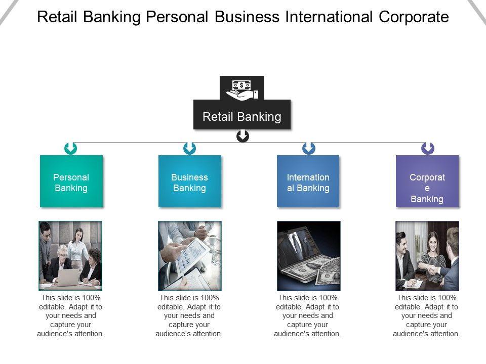 retail_banking_personal_business_international_corporate_Slide01