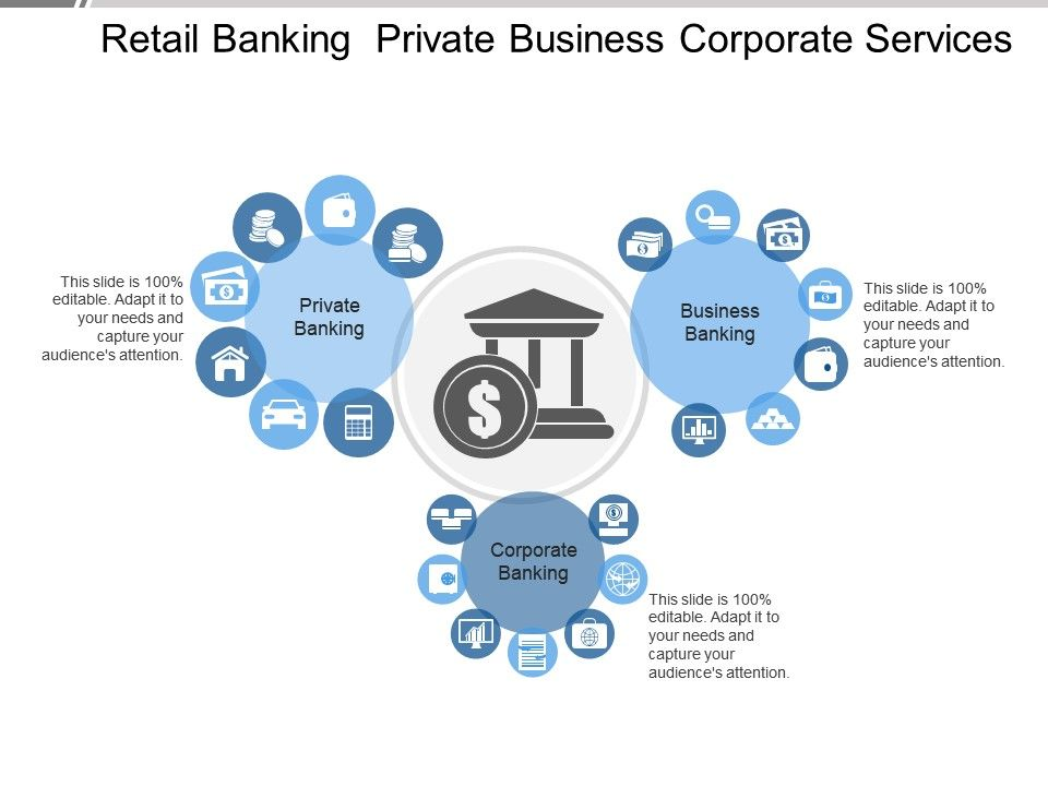 retail_banking_private_business_corporate_services_Slide01