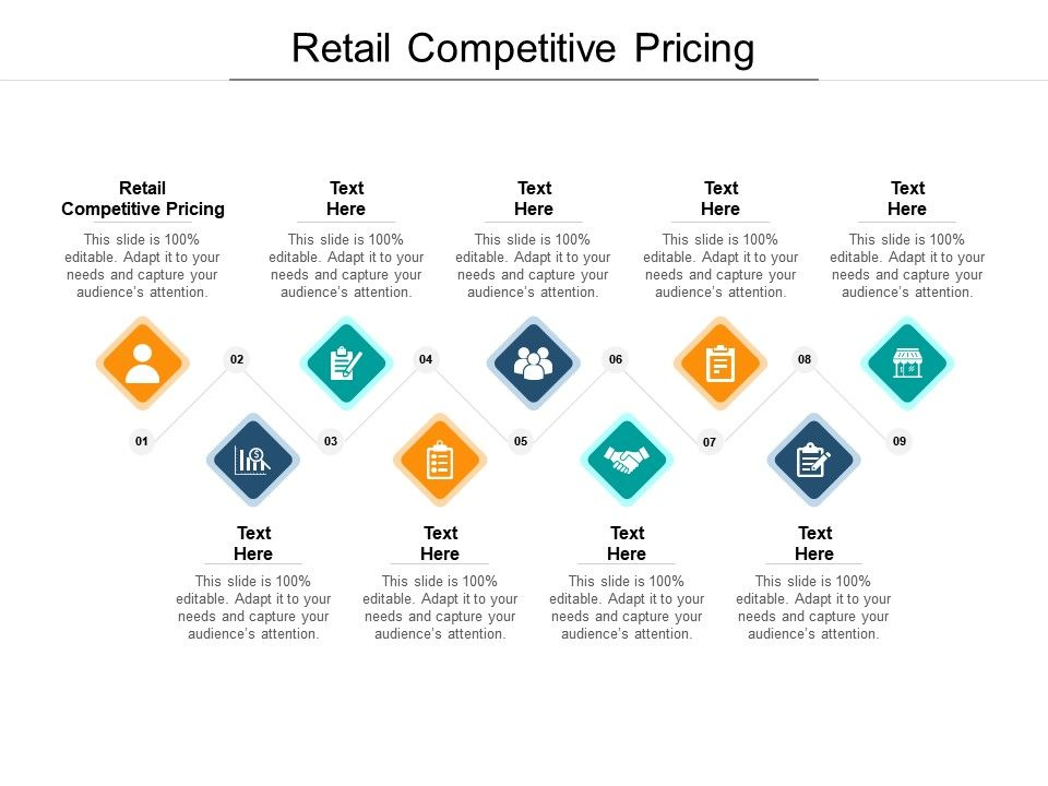 Retail Competitive Pricing Ppt Powerpoint Presentation Portfolio Vector Cpb