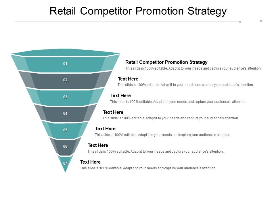 Retail Competitor Promotion Strategy Ppt Powerpoint Presentation Show Slide Cpb