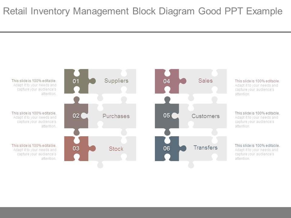 Retail Inventory Management Block Diagram Good Ppt Example Slide01