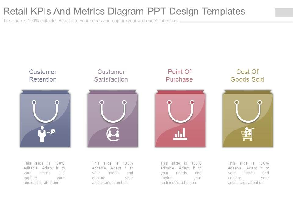 Retail kpis and metrics diagram ppt design templates powerpoint retailkpisandmetricsdiagrampptdesigntemplatesslide01 retailkpisandmetricsdiagrampptdesigntemplatesslide02 toneelgroepblik Choice Image
