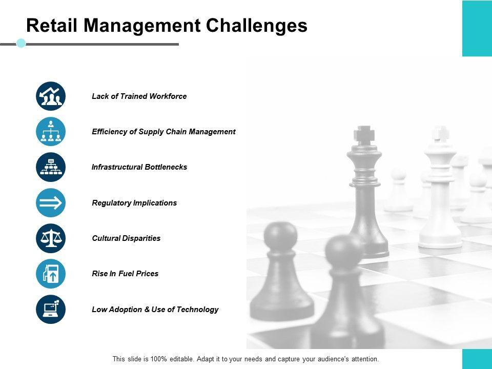 retail_management_challenges_slide2_ppt_slides_infographics_Slide01