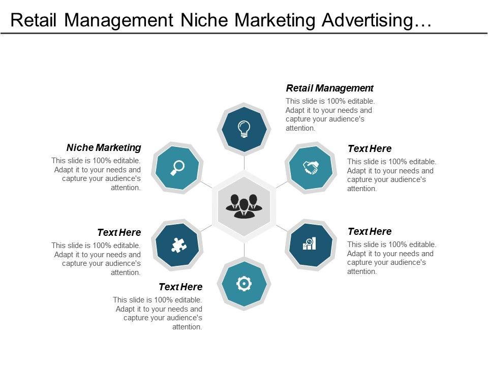 Retail management niche marketing advertising marketing planning.
