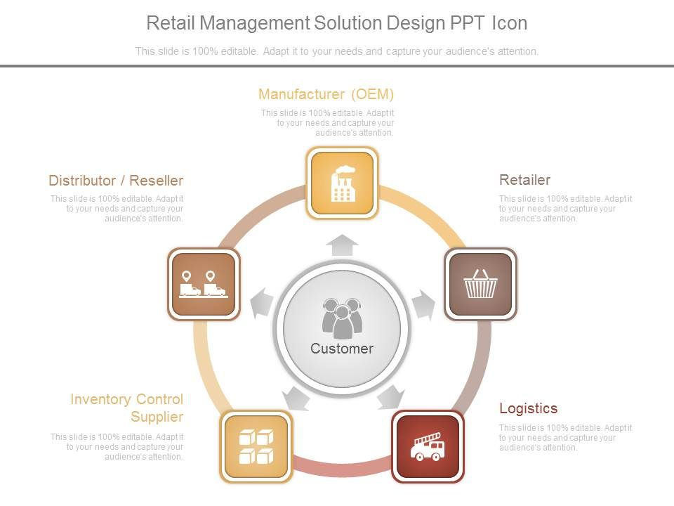 Retail Management Solution Design Ppt Icon | PowerPoint Slide