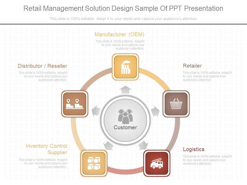 Retail Management Solution Design Sample Of Ppt Presentation ...