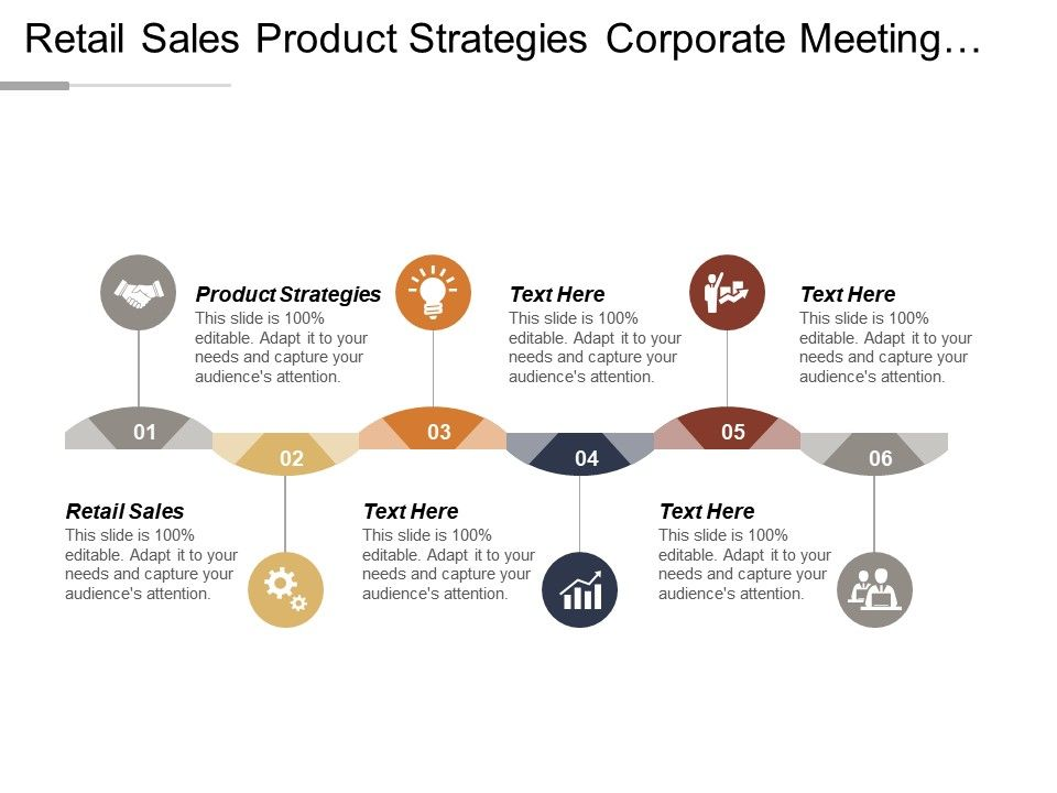 retail_sales_product_strategies_corporate_meeting_customer_acquisition_strategy_Slide01