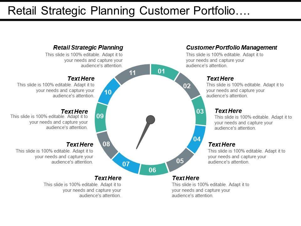 Retail Strategic Planning Customer Portfolio Management