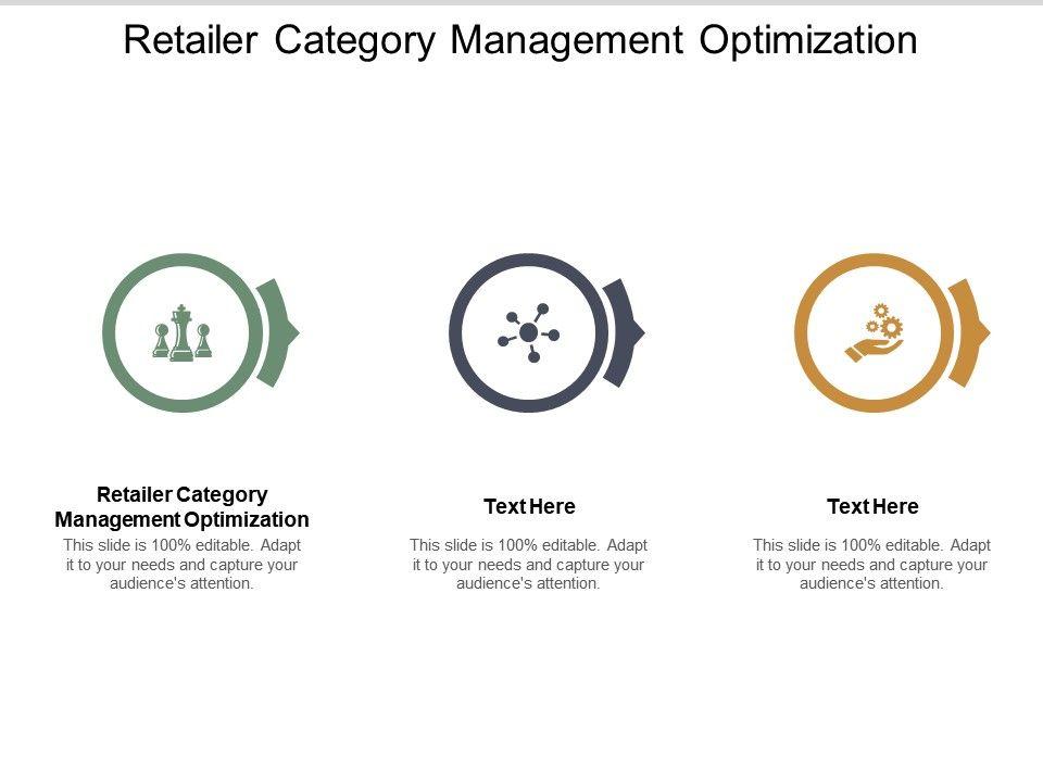 Retailer Category Management Optimization Ppt Powerpoint