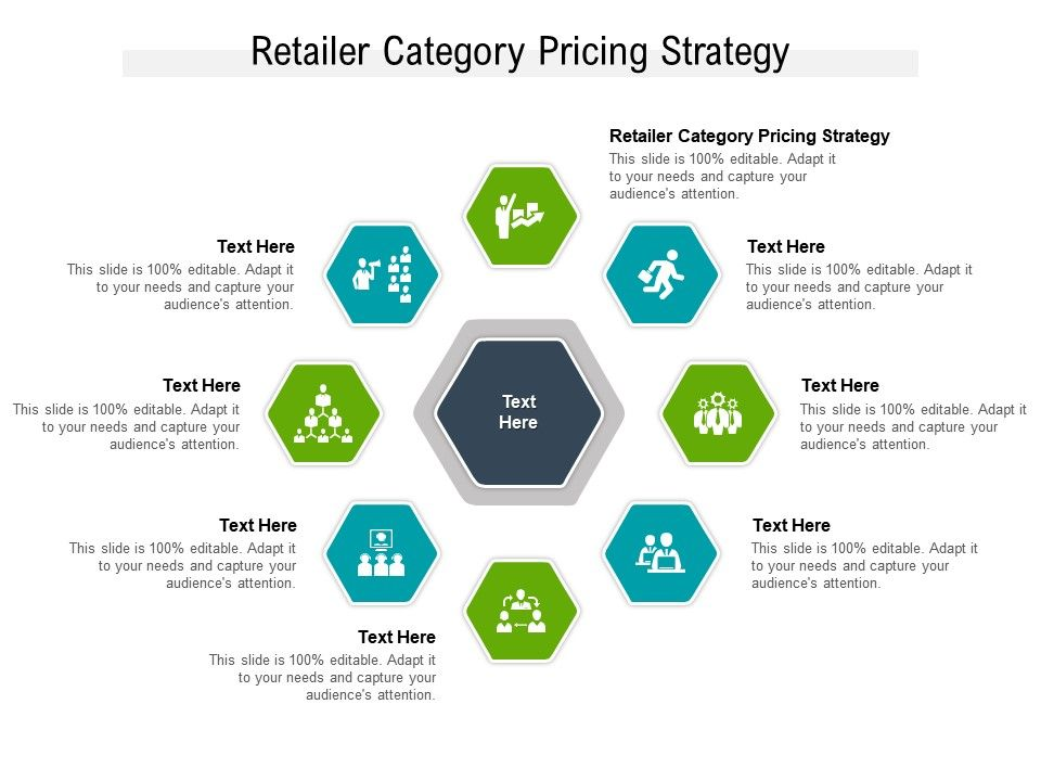 Retailer Category Pricing Strategy Ppt Powerpoint Presentation Outline Graphics Template Cpb