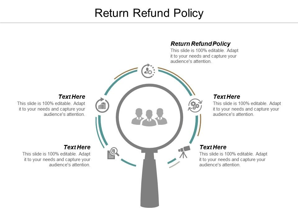 Return Refund Policy Ppt Powerpoint Presentation Infographic Template Information Cpb