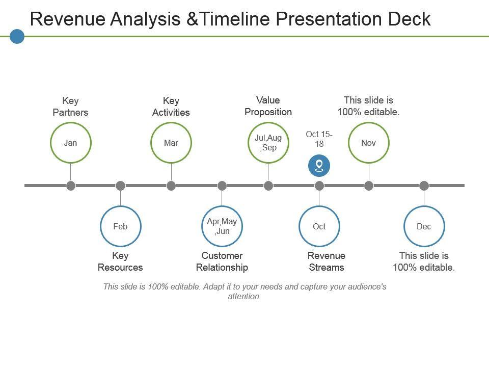 revenue_analysis_andtimeline_presentation_deck_Slide01