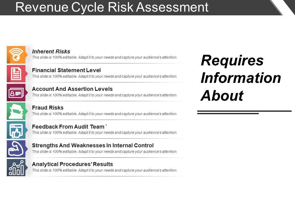 Revenue cycle risk assessment ppt samples download powerpoint revenuecycleriskassessmentpptsamplesdownloadslide01 revenuecycleriskassessmentpptsamplesdownloadslide02 maxwellsz