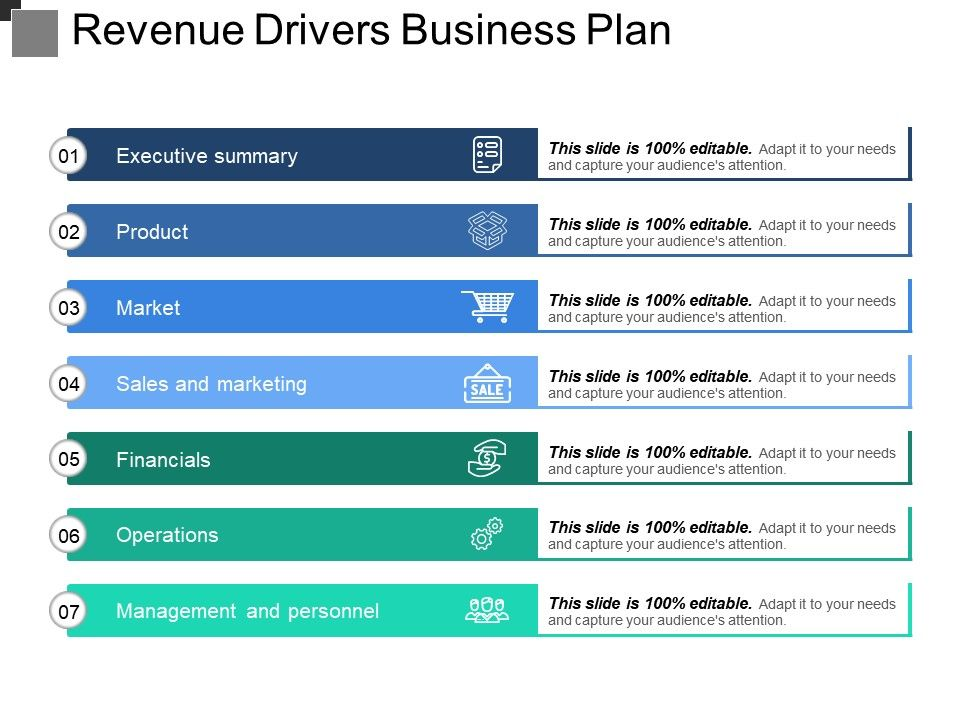 revenue drivers business plan example ppt presentation powerpoint