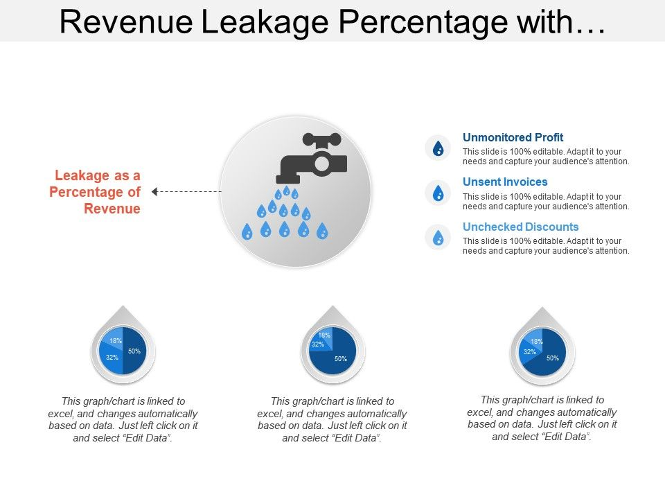 revenue_leakage_percentage_with_tap_and_water_drop_icons_Slide01