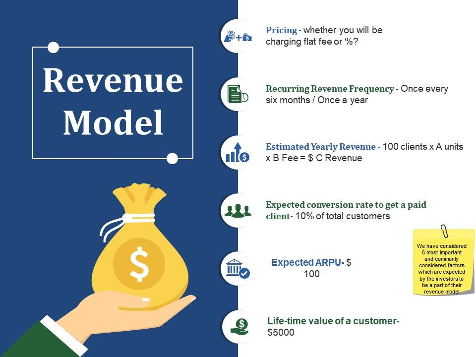 Revenue Model Template 1 Example Of Ppt | PowerPoint