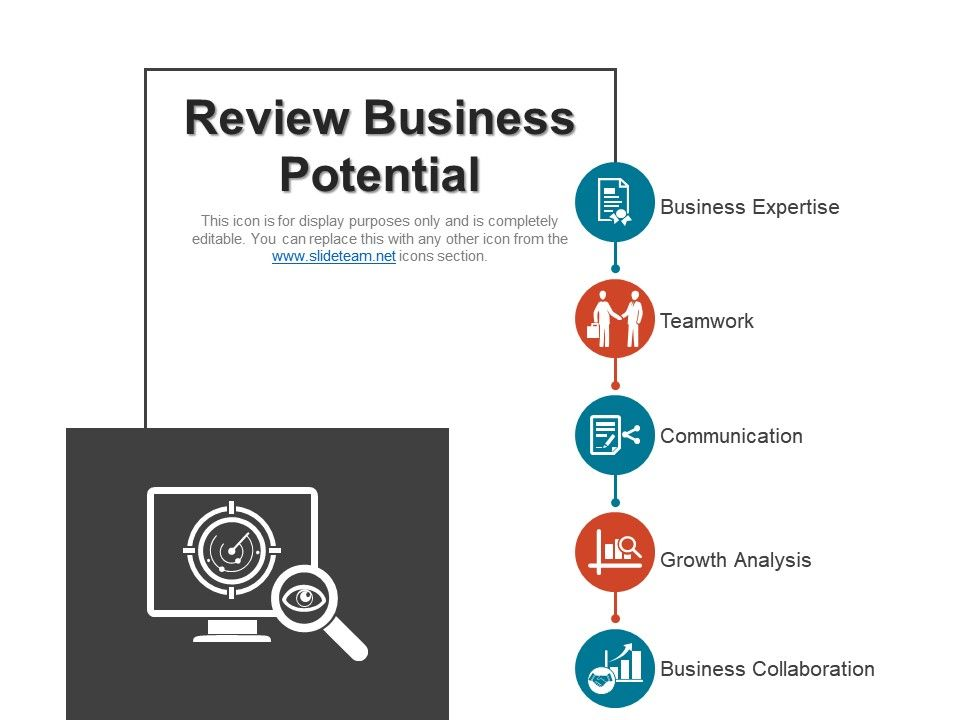 review_business_potential_presentation_ideas_Slide01