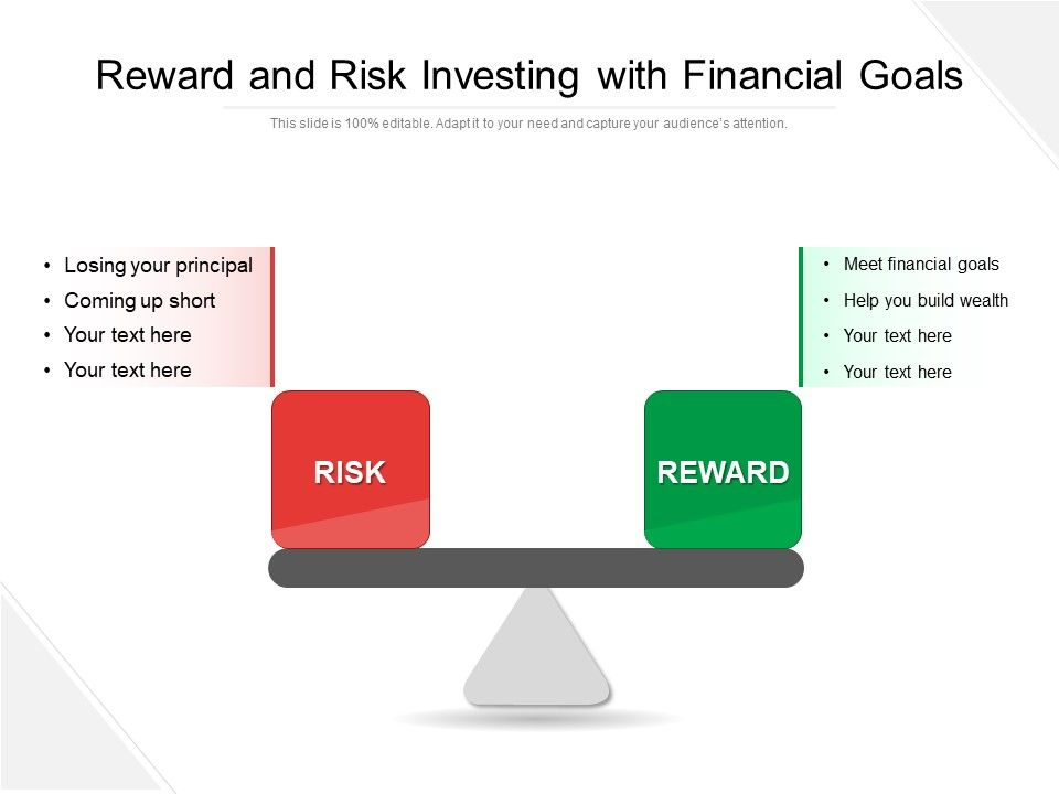 Reward And Risk Investing With Financial Goals