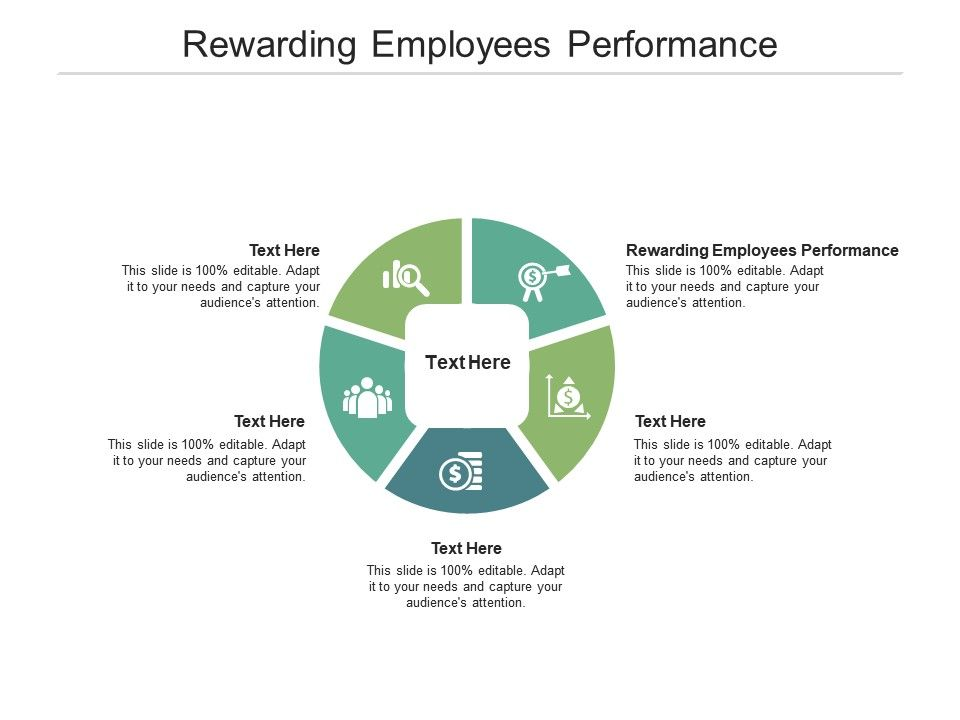 Rewarding Employees Performance Ppt Powerpoint Presentation Layouts Images Cpb