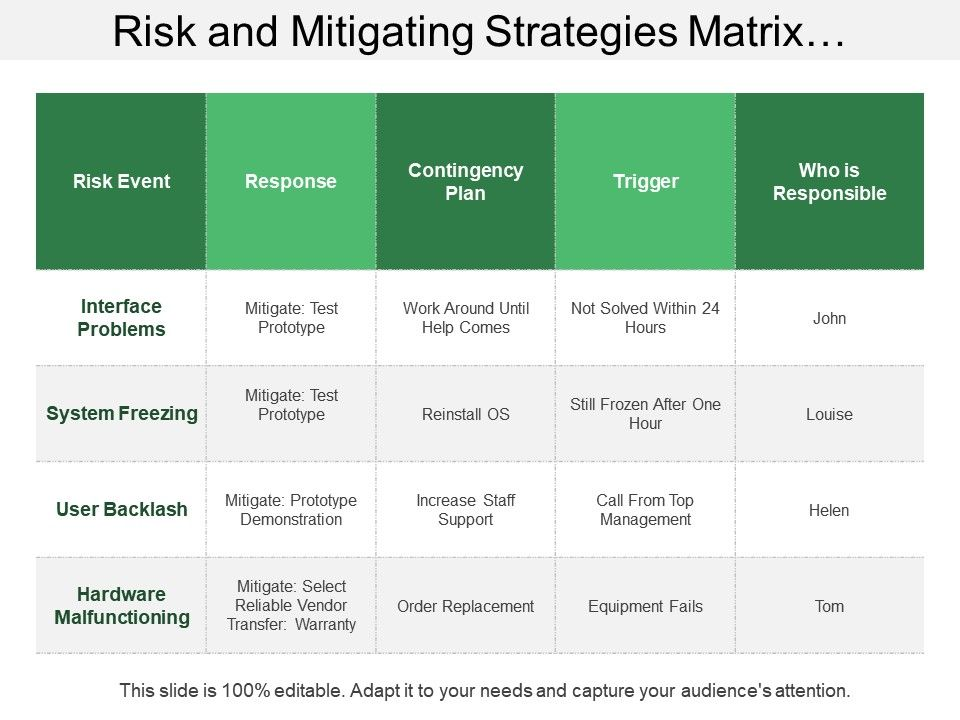 risk_and_mitigating_strategies_matrix_showing_risk_event_and_contingency_plan_slide01