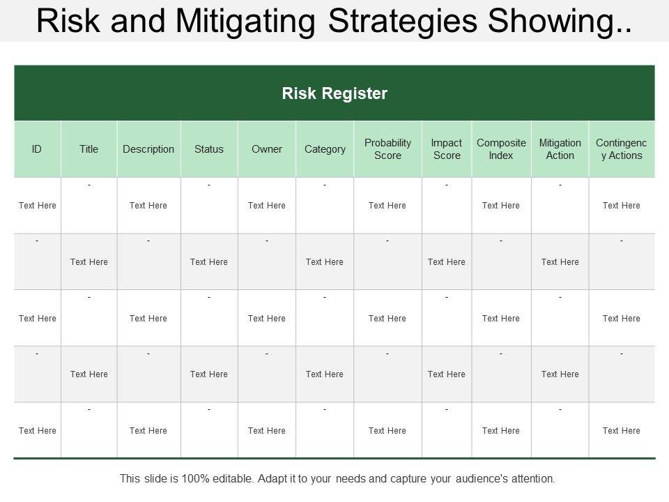 risk description template