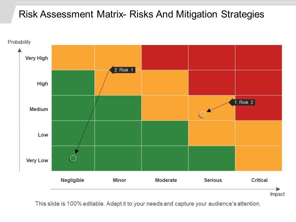 risk_assessment_matrix_risks_and_mitigation_strategies_ppt_slides_download_Slide01