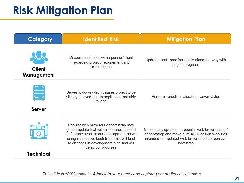 Risk Assessment Powerpoint Presentation Slides | PowerPoint Design ...