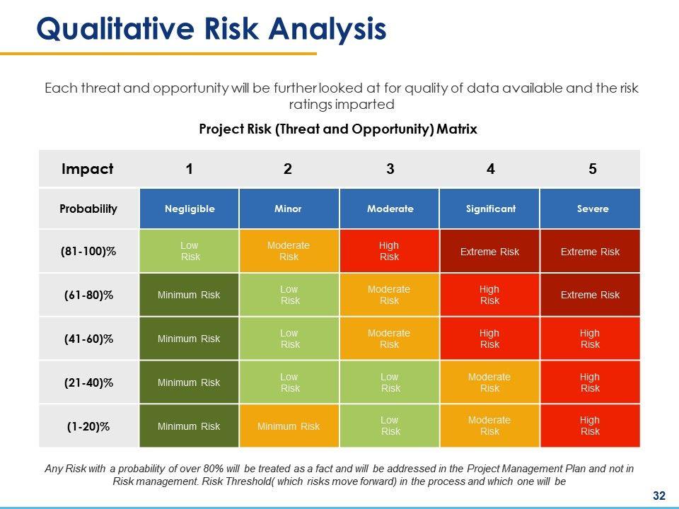 Church Risk Management Plan Template from www.slideteam.net
